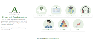 Plataformas de Aprendizaje en línea